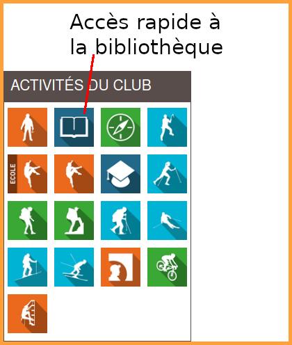 Raccourcis bibliothèque PMB